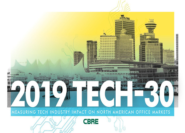 "Sacramento Makes the ""Next 10 Tech Markets to Watch"" List in CBRE's Annual Tech-30 Report"