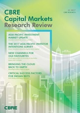 CBRE Capital Markets Research Review