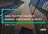 Asia Pacific Market Sentiment Survey - April 2021